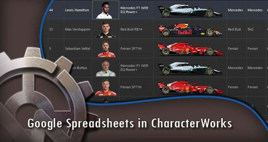 Google Spreadsheets in CharacterWorks